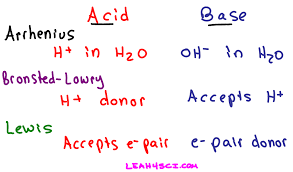 definitions of arrhenius bronsted lowry and lewis acids and