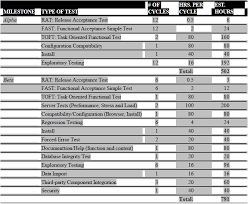 Excel Test Plan Template Sle One Page Test Plan Sle One Page Test Plan Free