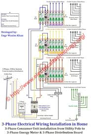 wiring diagrams house circuit wire domestic beautiful home