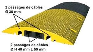 passe cable de bureau passe cable au sol passe cables de bureau rigide passage cable au