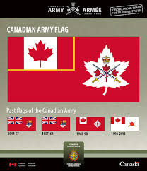 Canadian Flag Symbol Army News National Canadian Army Article New Canadian Army