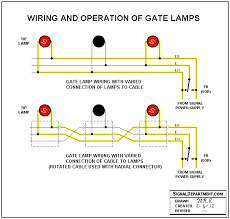 how do rr signals work figure 5 wiring of gate lamps using only