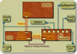 directv whole home dvr multi room viewing mrv faq u2013 readingrat net