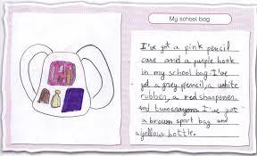 The Parrot Essay   English Parrot Essay for School Kids pop art and popular culture essay