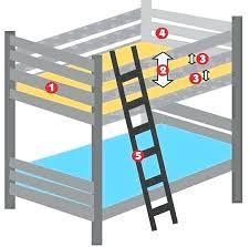 Bunk Bed Safety Rails Bunk Bed Guard Rails Children Bunk Beds Mattress Height Standard