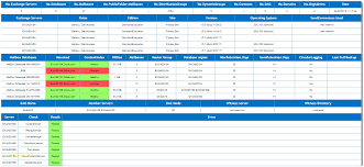 sql server health check report template sql server health check report template modern exchange