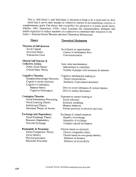 Child Modeling Resume Sample by Using Multi Theoretical Multi Level Mtml Models To Study