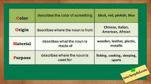 adjective order english grammar youtube