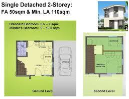 Standard Size Of Master Bedroom In Meters Phoebe House Model Of Avida Village Iloilo By Avida Land Corp Of