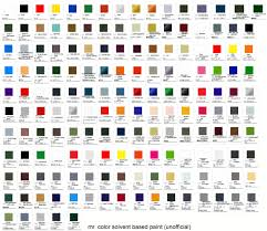 100 acrylic paint color guide nelson 100 acrylic utility