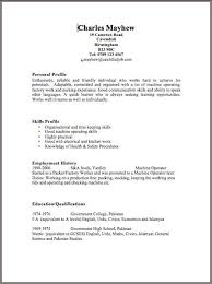 wharton business resume essay on indian republic day in