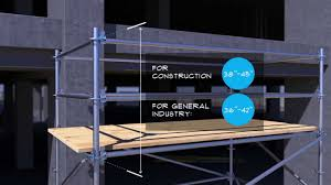 Handrail Requirements Osha Height Requirements For Scaffold Guardrails Preview Lesson 9