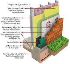 backyard solid wall insulation archives hockerton housing board