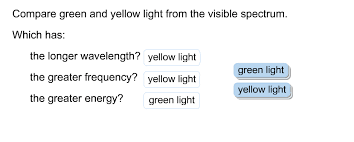 Visible Light Spectrum Wavelength Compare Green And Yellow Light From The Visible Sp Chegg Com