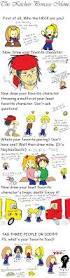 Kitchen Princess Kitchen Princess Meme By Smackjack101 On Deviantart