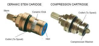 how to replace price pfister kitchen faucet cartridge kitchen compression faucet repair unique faucet valves cartridges