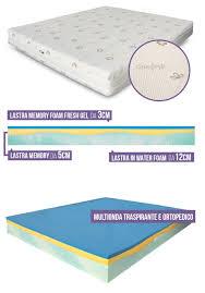 materasso wenatex materasso ortopedico wenacel sensitive con listino prezzi
