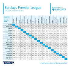 barclays premier league full table fa and the premier league friends only when it suits them
