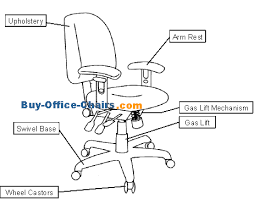 Office Chair Wheel Base Office Chair Parts Buy Office Chairs