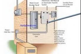 generator transfer switch wiring diagram price 4k wallpapers