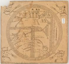 World Map Oldest by Eden In Armenia On 8th C Turin World Map Peopleofar