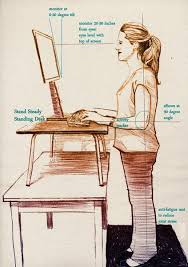 what is the proper height for a standing desk stand steady