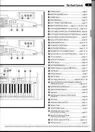 pdf manual for yamaha music keyboard cvp 83s