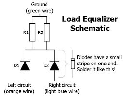 load equalizer bareass choppers motorcycle tech pages