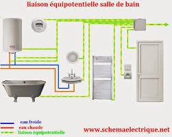 Salle De Bain Vert D Eau Schema Electrique Branchement Cablage