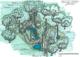 Barefoot Landing Map Coastal Living News And Events 9 14 Brunswick Plantation Living