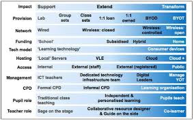 education sciences free full text leadership and reshaping