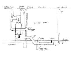 Plumbing A New House Sketch Diagram Residential Plumbing Real Fi Diagrams Pinterest