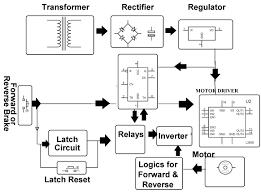 wiring circuit diagram wiring diagram components farhek