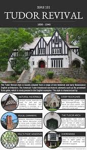 style 101 tudor revival is architecture