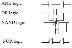 introduction of programming logic controller plc working principles