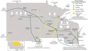 North Shore Chicago Map by Midwest And Rocky Mountain Transportation Fuels Markets Energy