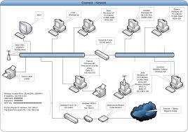 cat5e wiring diagram standard cat5e wiring diagrams