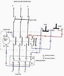direct on line starter wiring diagram digram pinterest