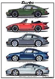 porsche 911 model history porsche 911 history cars 2017 2018 cars 2017 2018