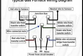 wiring diagram free toyota bmw wiring diagrams schematics