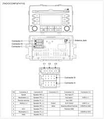 radio wiring kia forum