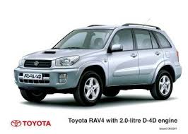 toyota rav4 diesel mpg 2003 toyota toyota launches d 4d diesel engine for rav4