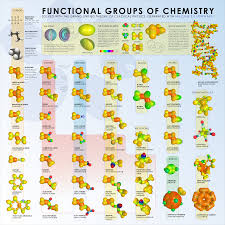 184 best chemistry images on pinterest organic chemistry