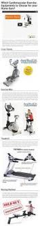 best 25 home gym machine ideas on pinterest best home workout