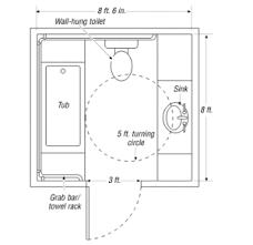 size of toilet standard door size for bathroom