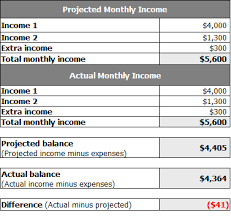 Household Expense Spreadsheet Four Top Household Budget Worksheets