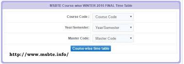 update msbte timetable winter 2016 for 1st 2nd 3rd year