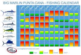 Punta Cana On Map Of World by Fishing Calendar Dominican Republic Deep Sea Fishing Charters