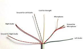3 5 mm audio cable wiring diagram 3 wiring diagrams collection