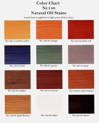 porter exterior paint color chart pictures to pin on pinterest